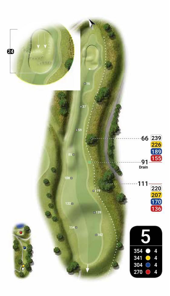 plan 5 golf occitanie